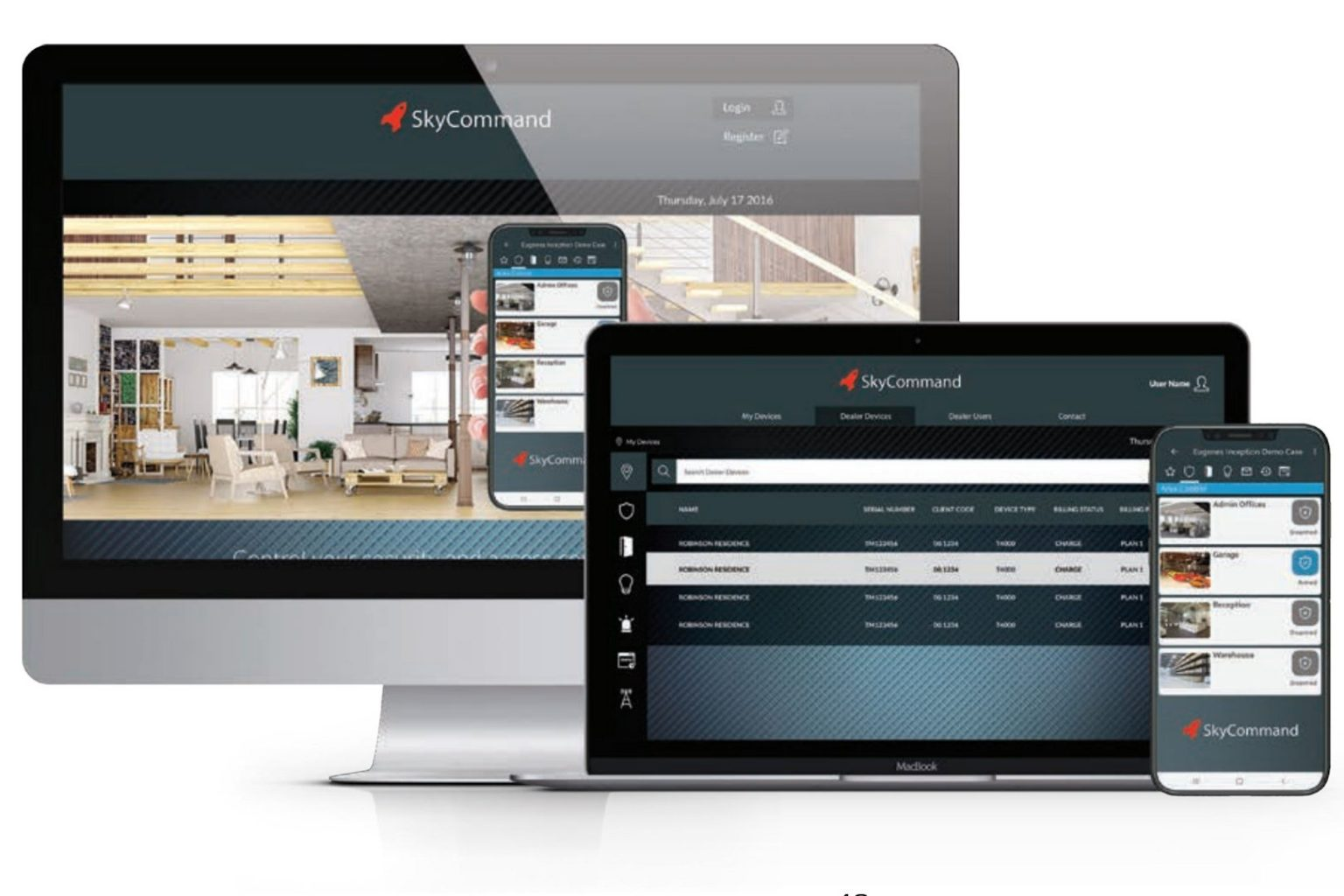 access control software by microngroup